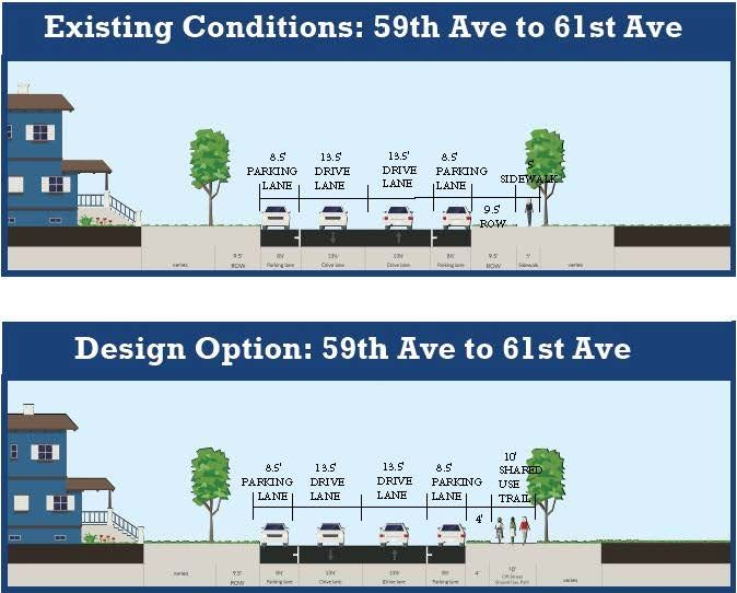 59th Ave to 61st Ave Cross Section